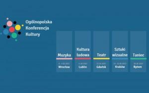 Ogólnopolska Konferencja Kultury – Kultura Ludowa